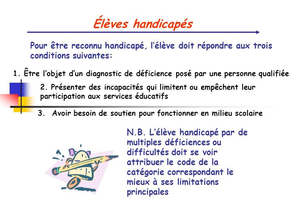 Élèves handicapésPour être reconnu handicapé, l'élève doit répondre aux trois conditions suivantes: