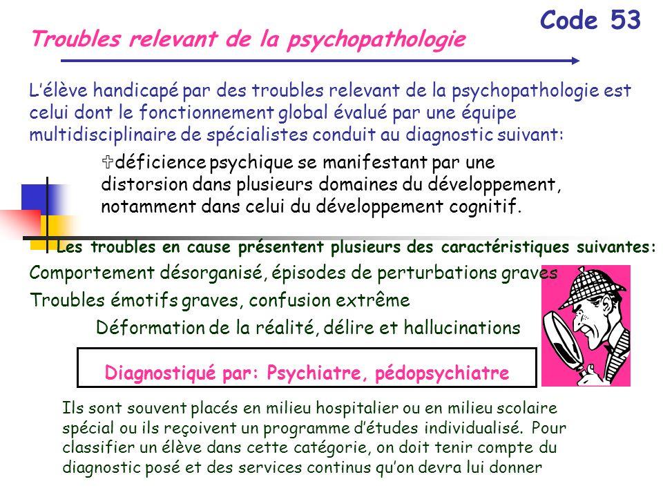 Troubles relevant de la psychopathologie