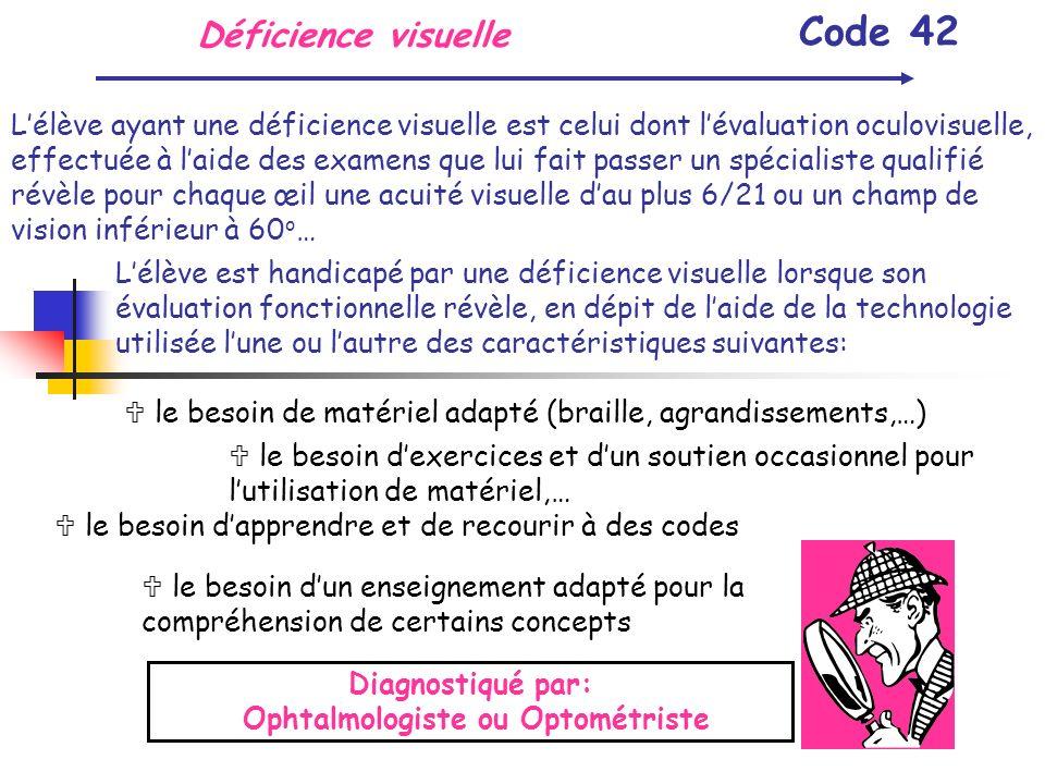 Ophtalmologiste ou Optométriste
