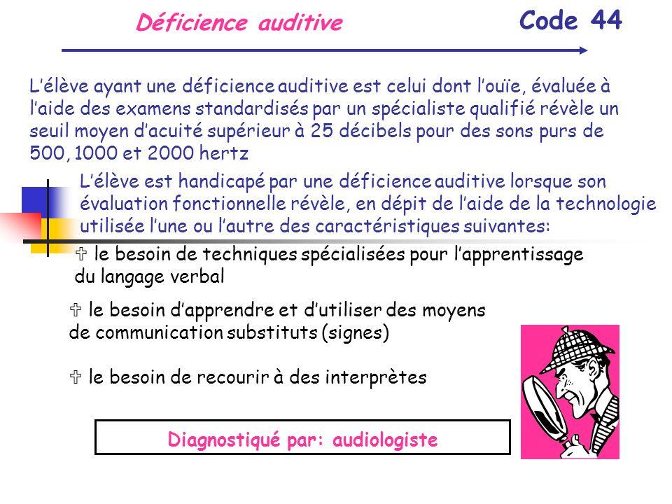 Diagnostiqué par: audiologiste