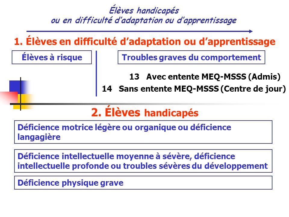 Élèves handicapés ou en difficulté d'adaptation ou d'apprentissage
