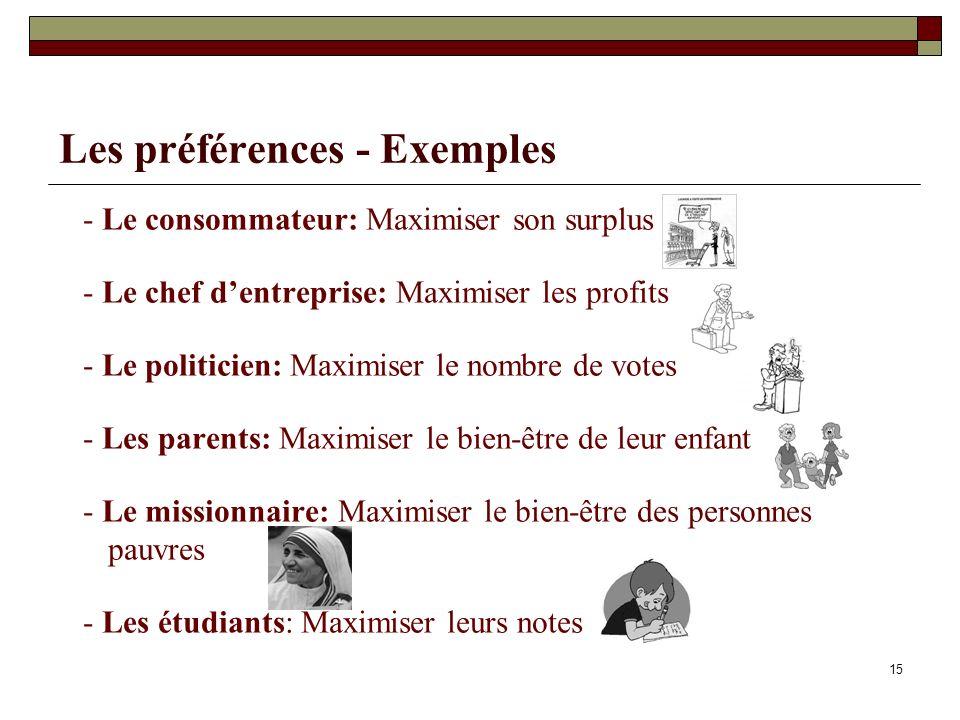 Les préférences - Exemples