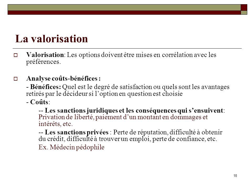 La valorisation Valorisation: Les options doivent être mises en corrélation avec les préférences. Analyse coûts-bénéfices :