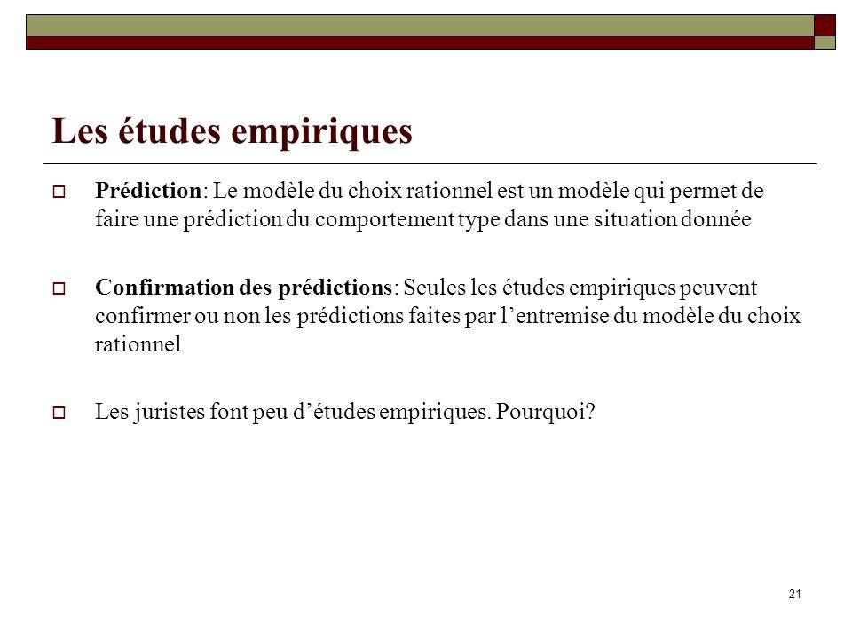 Les études empiriques