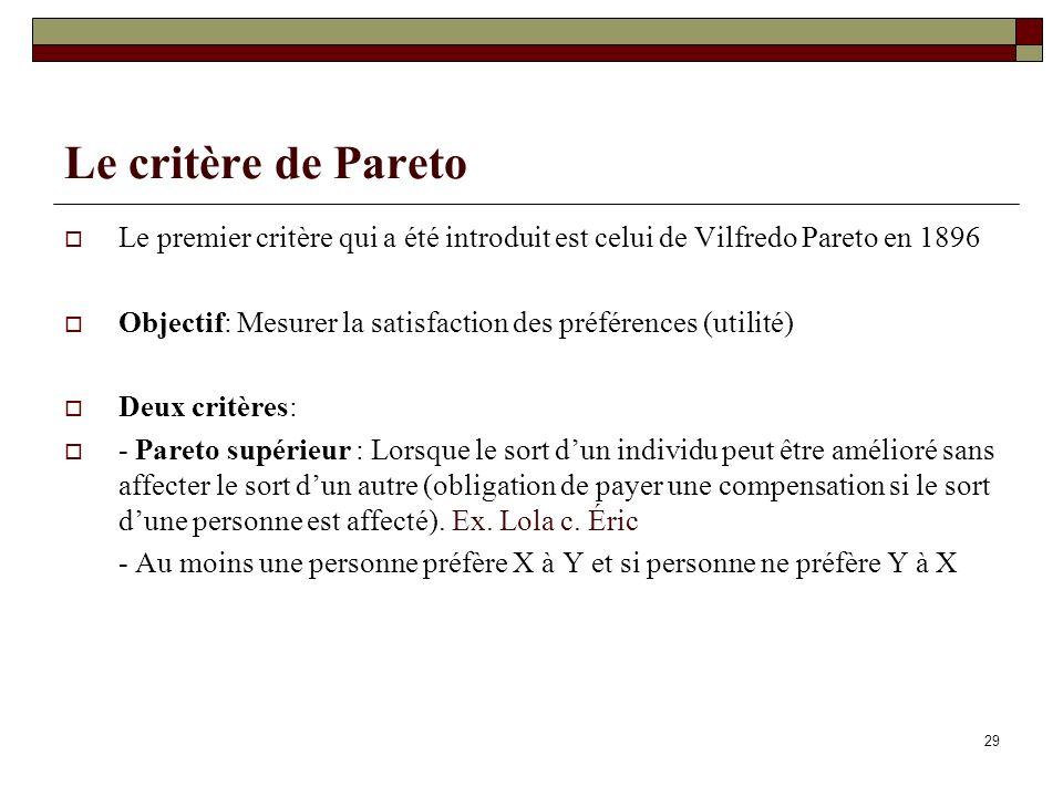 Le critère de ParetoLe premier critère qui a été introduit est celui de Vilfredo Pareto en 1896.