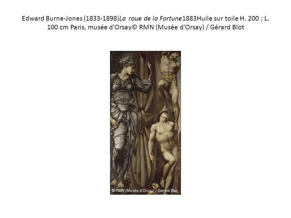 Edward Burne-Jones (1833-1898)La roue de la Fortune1883Huile sur toile H.