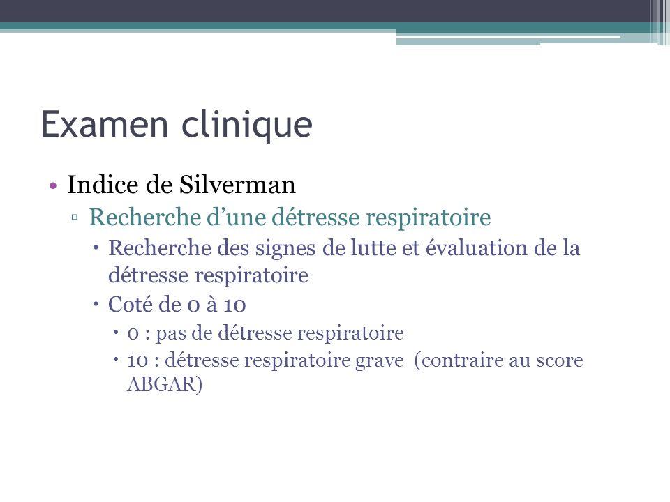 Examen clinique Indice de Silverman