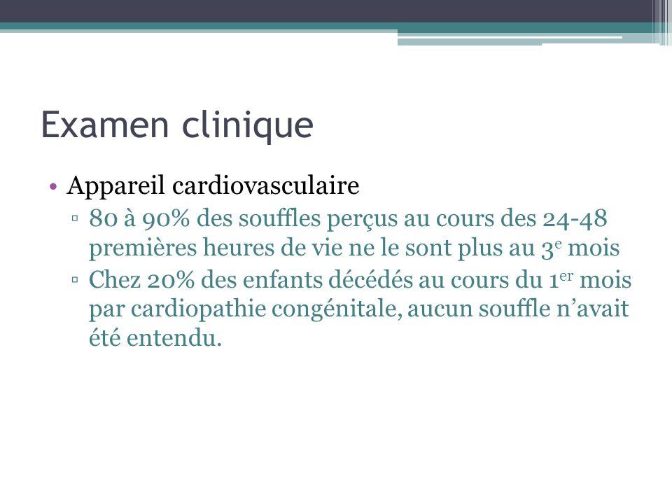 Examen clinique Appareil cardiovasculaire