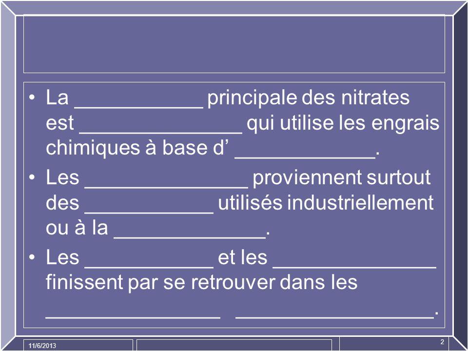 La ___________ principale des nitrates est ______________ qui utilise les engrais chimiques à base d' ____________.