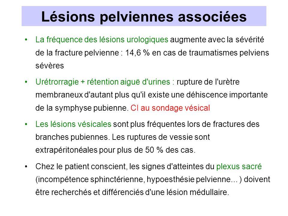 Lésions pelviennes associées