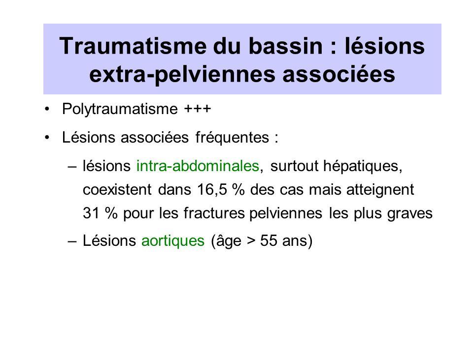 Traumatisme du bassin : lésions extra-pelviennes associées