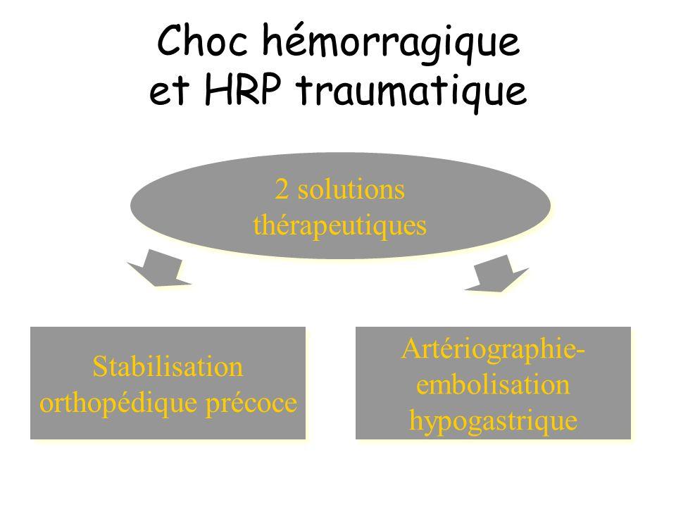Choc hémorragique et HRP traumatique