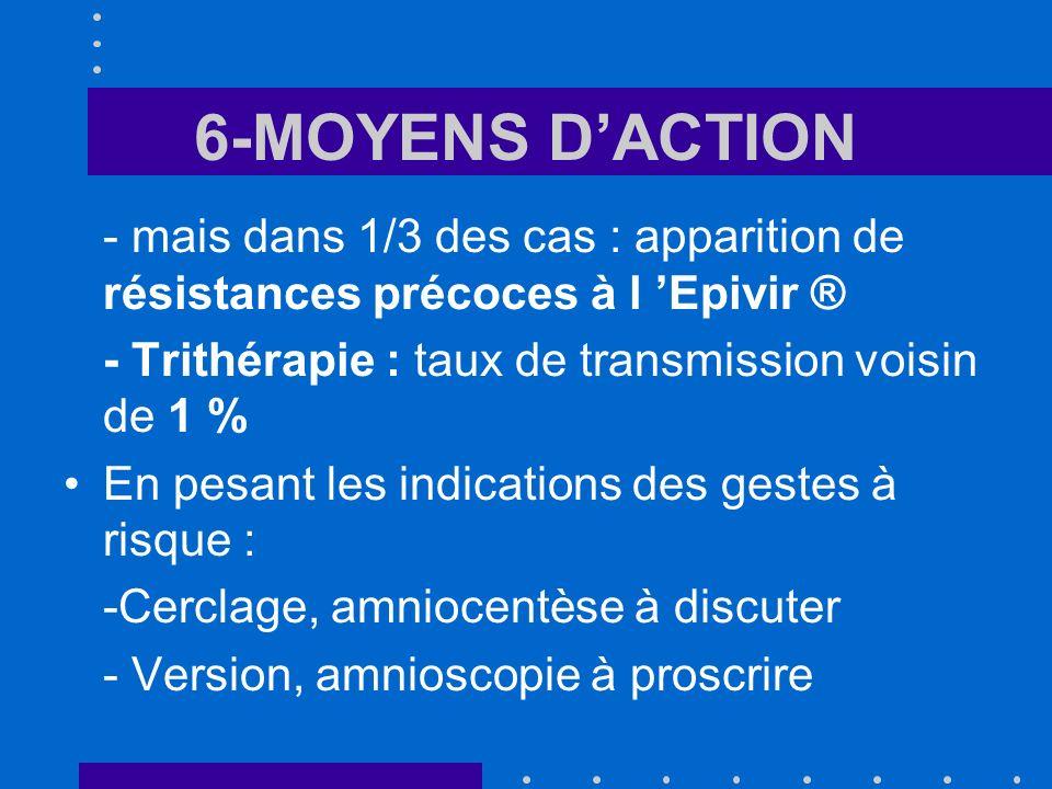 6-MOYENS D'ACTION - mais dans 1/3 des cas : apparition de résistances précoces à l 'Epivir ® - Trithérapie : taux de transmission voisin de 1 %