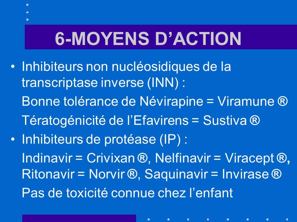 6-MOYENS D'ACTION Inhibiteurs non nucléosidiques de la transcriptase inverse (INN) : Bonne tolérance de Névirapine = Viramune ®
