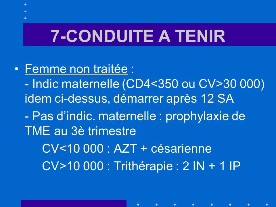 7-CONDUITE A TENIR Femme non traitée : - Indic maternelle (CD4<350 ou CV>30 000) idem ci-dessus, démarrer après 12 SA.