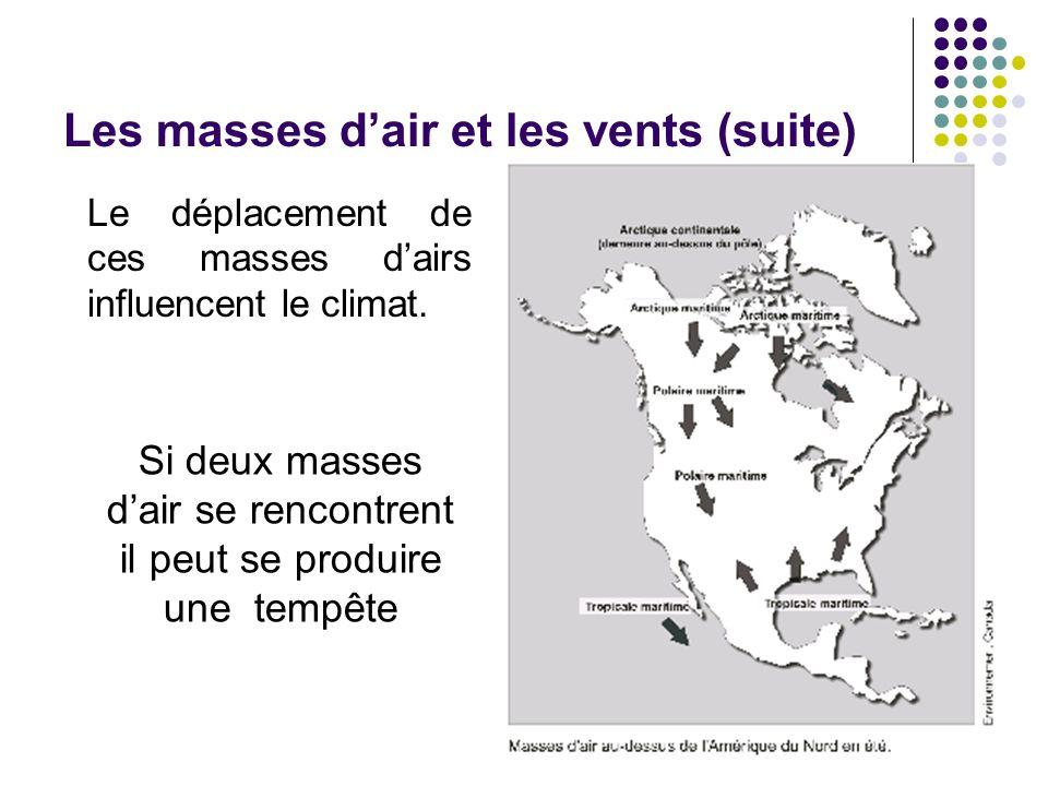 Les masses d'air et les vents (suite)
