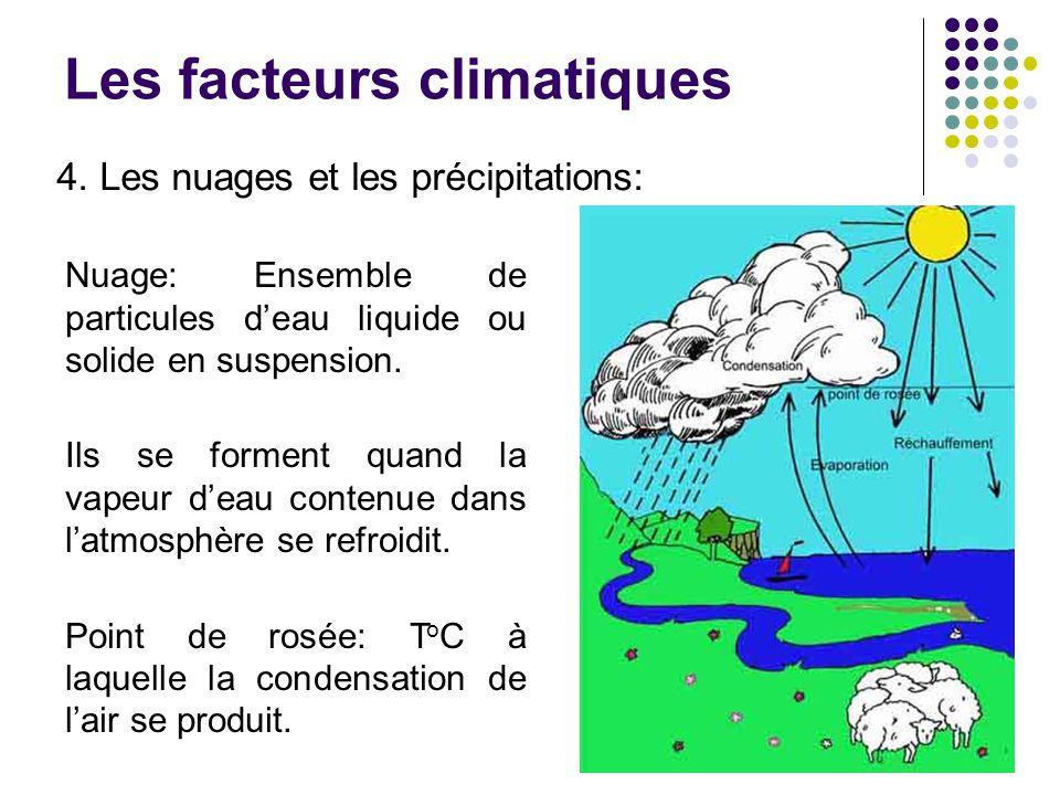 Les facteurs climatiques