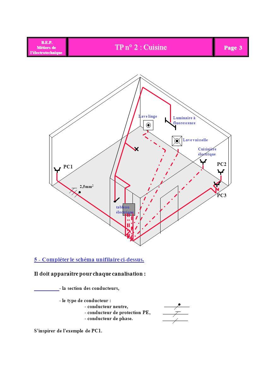 TP n° 2 : Cuisine Page 3 5 - Compléter le schéma unifilaire ci-dessus.
