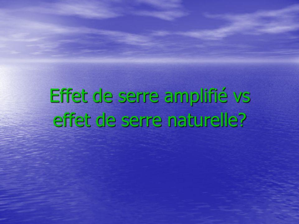 Effet de serre amplifié vs effet de serre naturelle