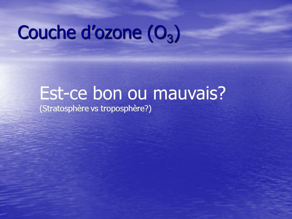 Couche d'ozone (O3) Est-ce bon ou mauvais