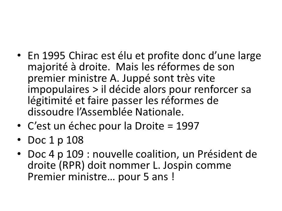 En 1995 Chirac est élu et profite donc d'une large majorité à droite