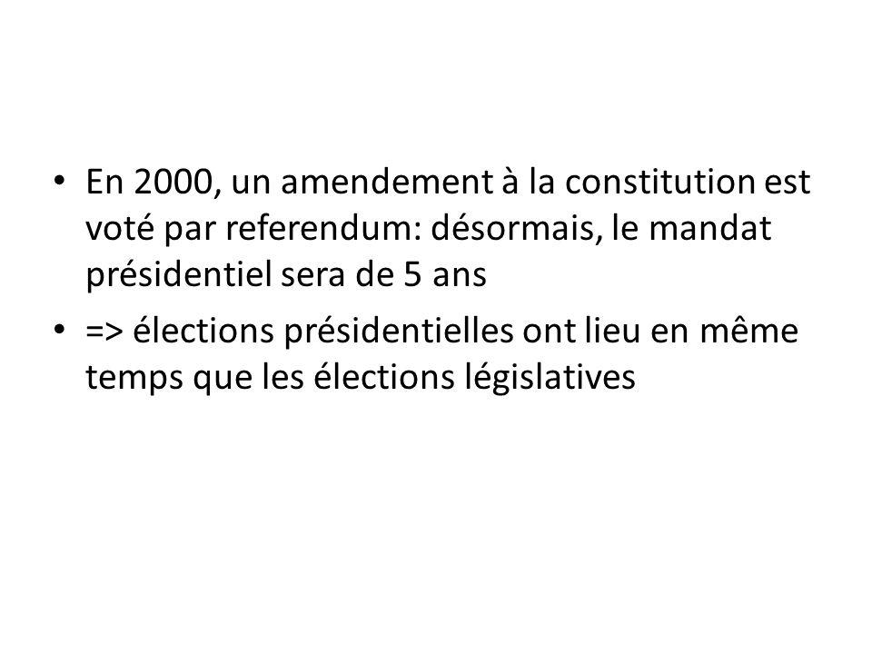 En 2000, un amendement à la constitution est voté par referendum: désormais, le mandat présidentiel sera de 5 ans