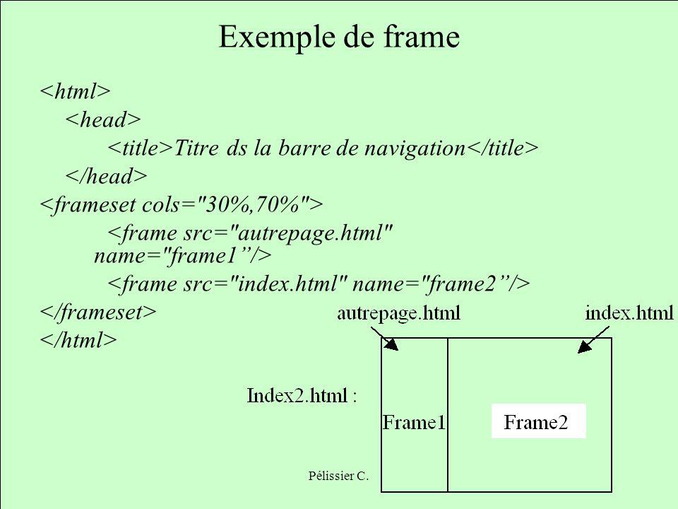 Exemple de frame <html> <head>