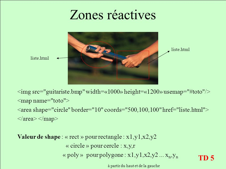 Zones réactivesliste.html. liste.html. <img src= guitariste.bmp width=«1000» height=«1200» usemap= #toto />