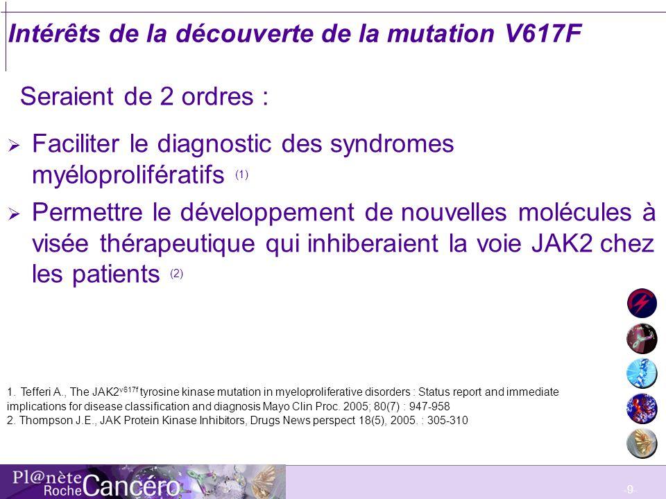 Intérêts de la découverte de la mutation V617F