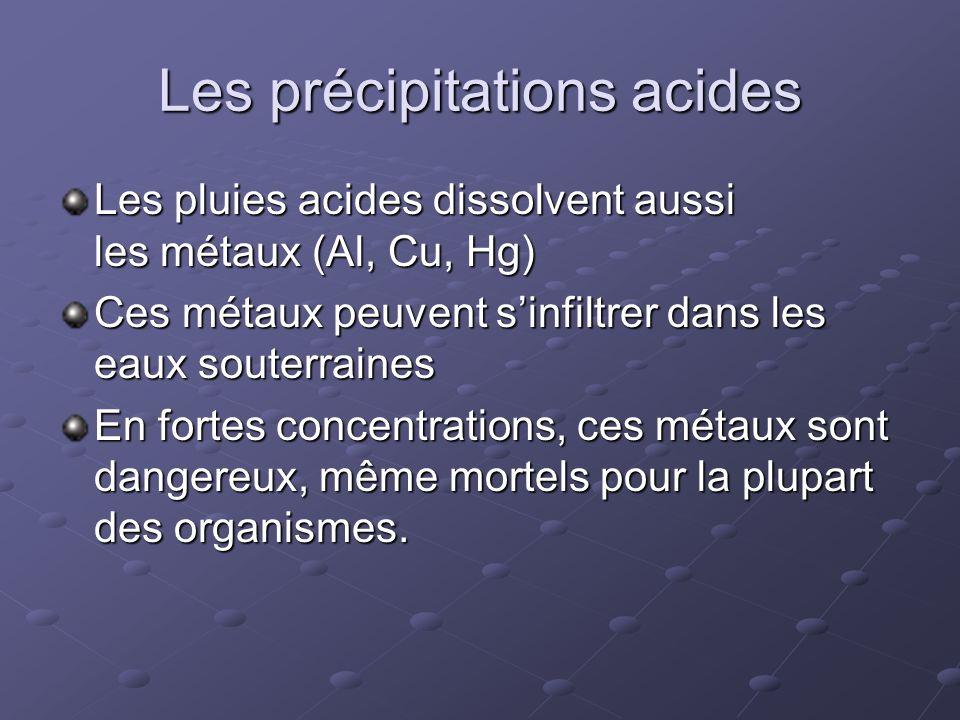 Les précipitations acides