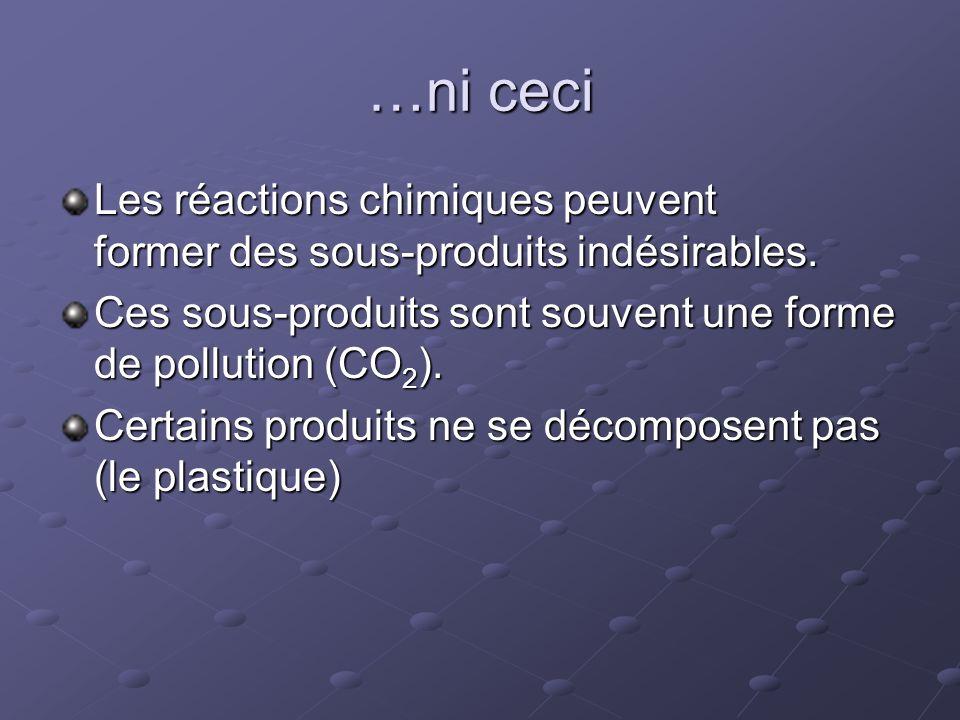 …ni ceci Les réactions chimiques peuvent former des sous-produits indésirables.