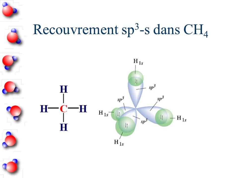 Recouvrement sp3-s dans CH4
