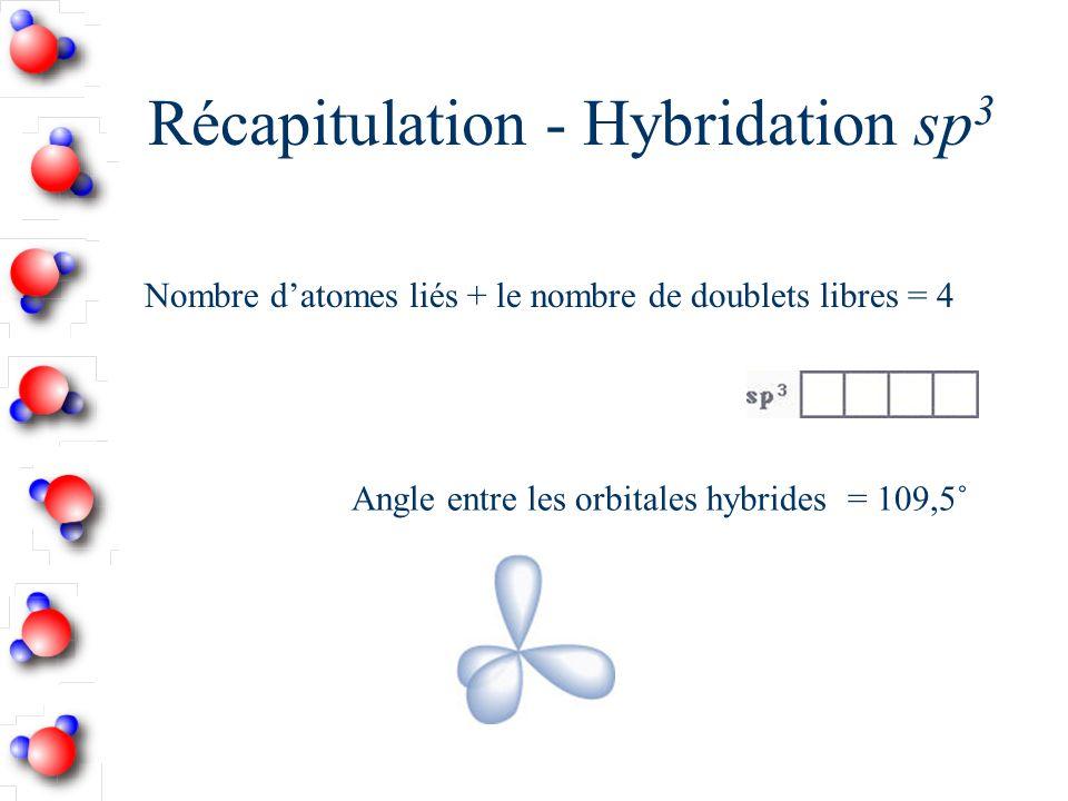 Récapitulation - Hybridation sp3