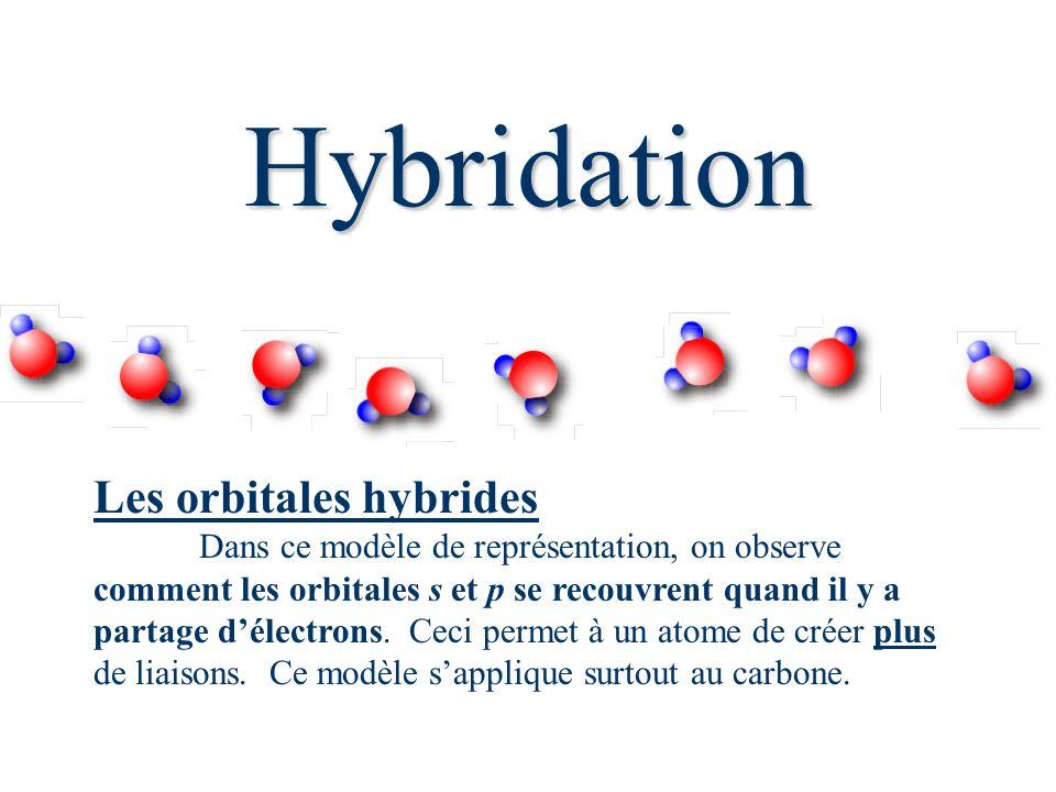 Hybridation Les orbitales hybrides