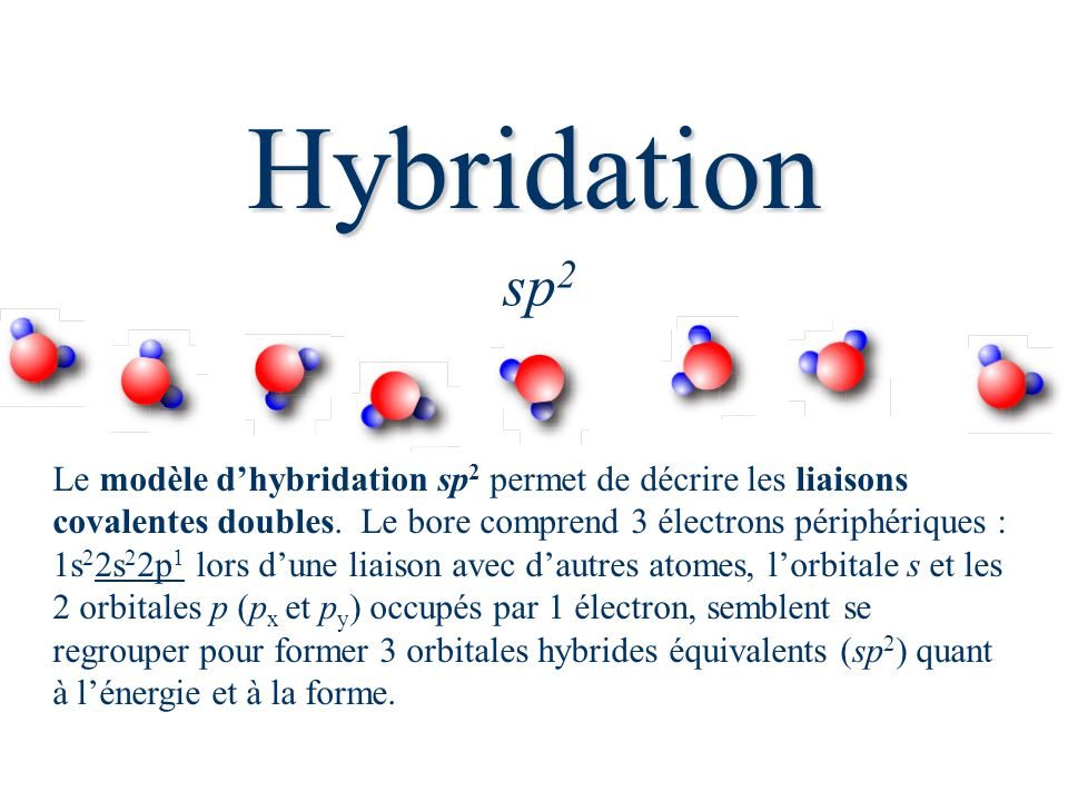 Hybridation sp2.