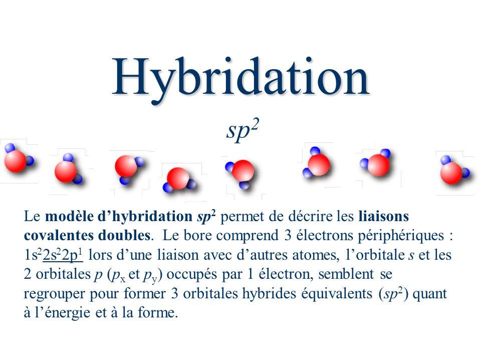 Hybridationsp2.