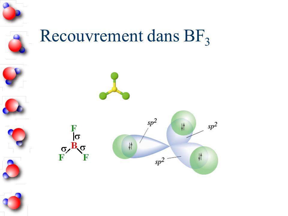 Recouvrement dans BF3