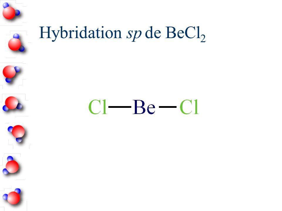 Hybridation sp de BeCl2