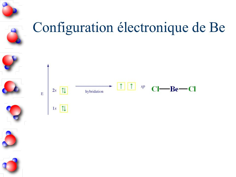 Configuration électronique de Be