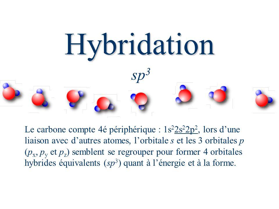 Hybridation sp3.