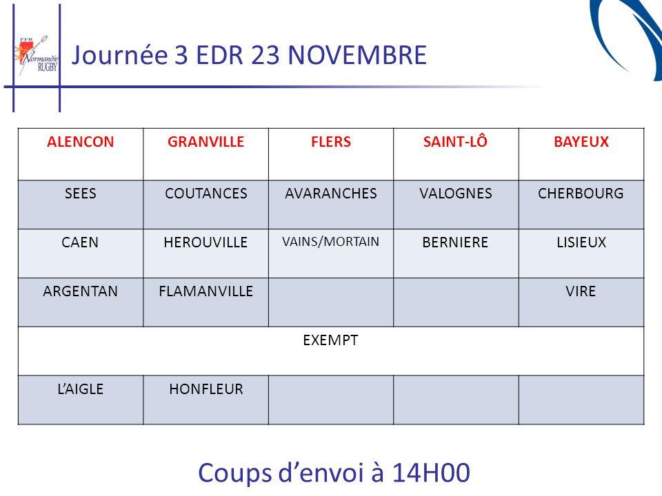 Journée 3 EDR 23 NOVEMBRE Coups d'envoi à 14H00 ALENCON GRANVILLE