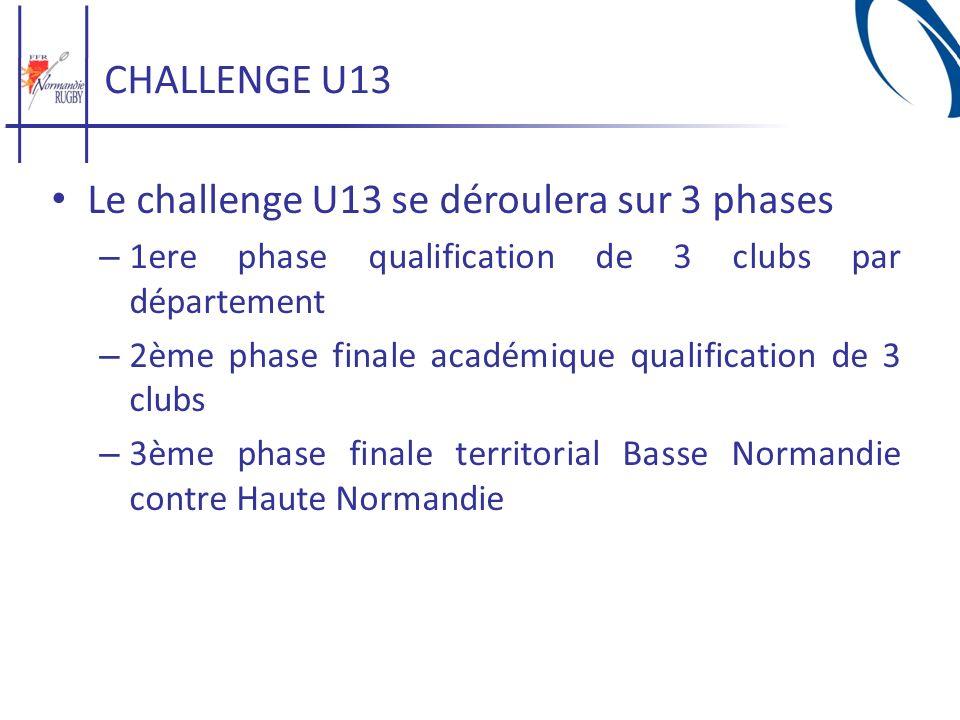 Le challenge U13 se déroulera sur 3 phases
