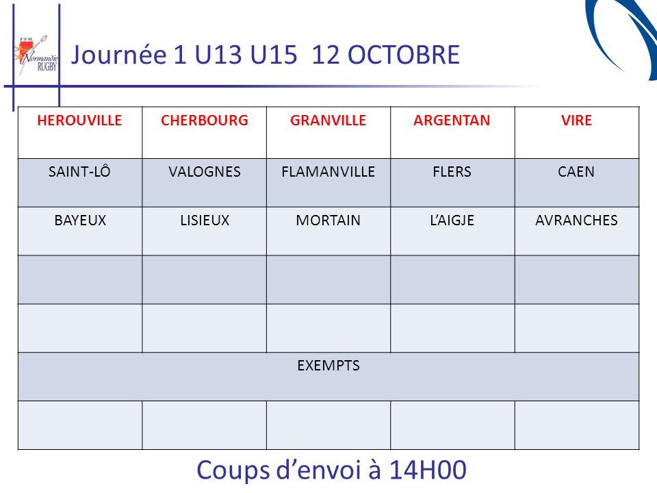 Journée 1 U13 U15 12 OCTOBRE Coups d'envoi à 14H00 HEROUVILLE