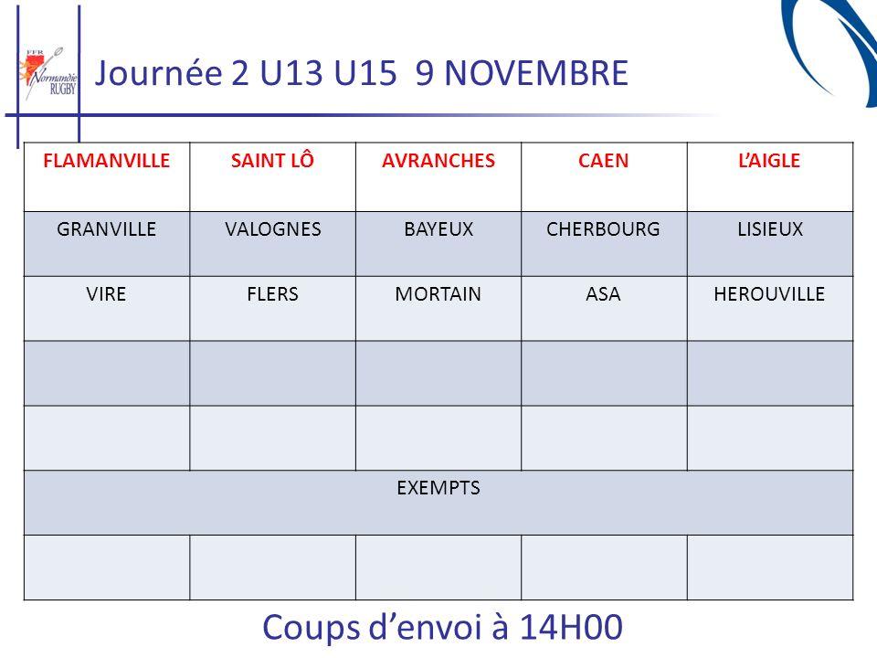 Journée 2 U13 U15 9 NOVEMBRE Coups d'envoi à 14H00 FLAMANVILLE