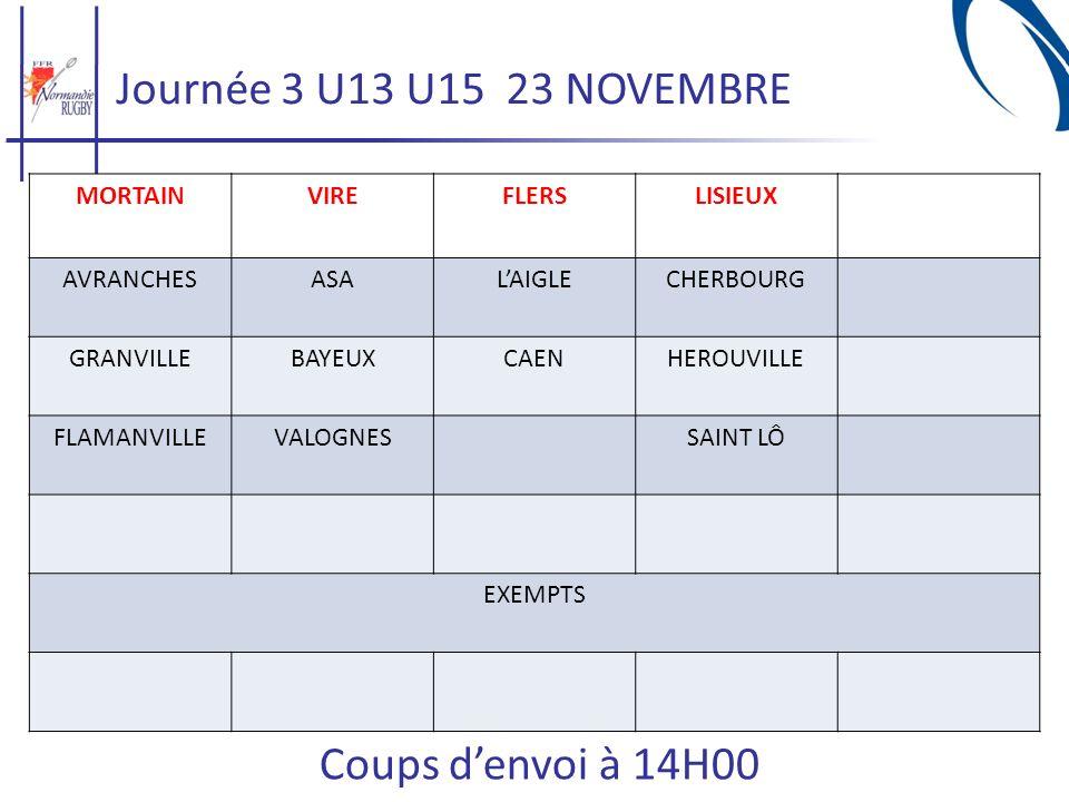 Journée 3 U13 U15 23 NOVEMBRE Coups d'envoi à 14H00 MORTAIN VIRE FLERS