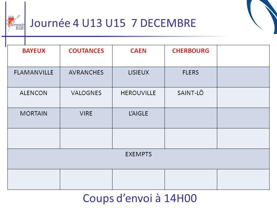 Journée 4 U13 U15 7 DECEMBRE Coups d'envoi à 14H00 BAYEUX COUTANCES