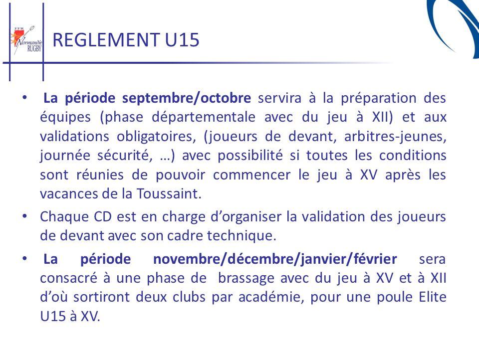 REGLEMENT U15