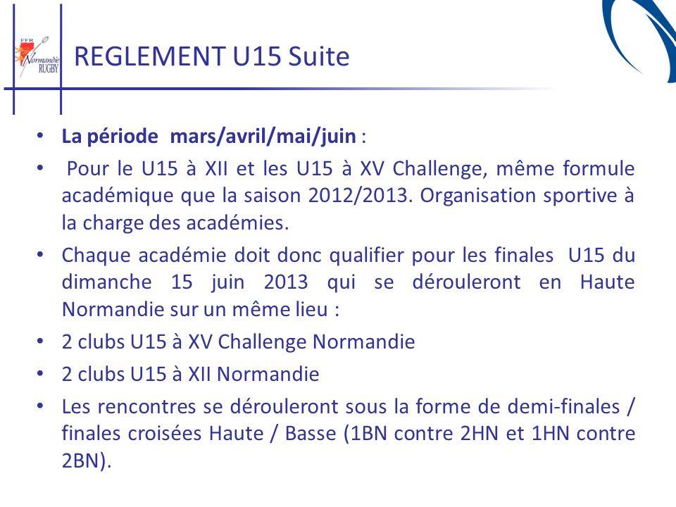 REGLEMENT U15 Suite La période mars/avril/mai/juin :