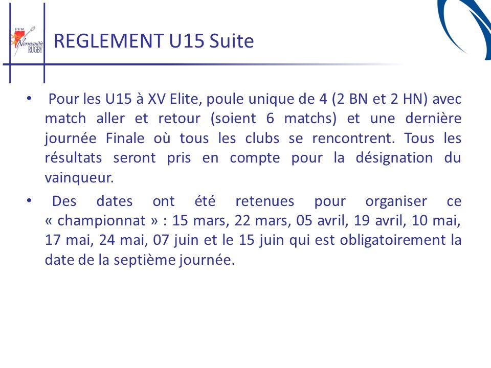 REGLEMENT U15 Suite