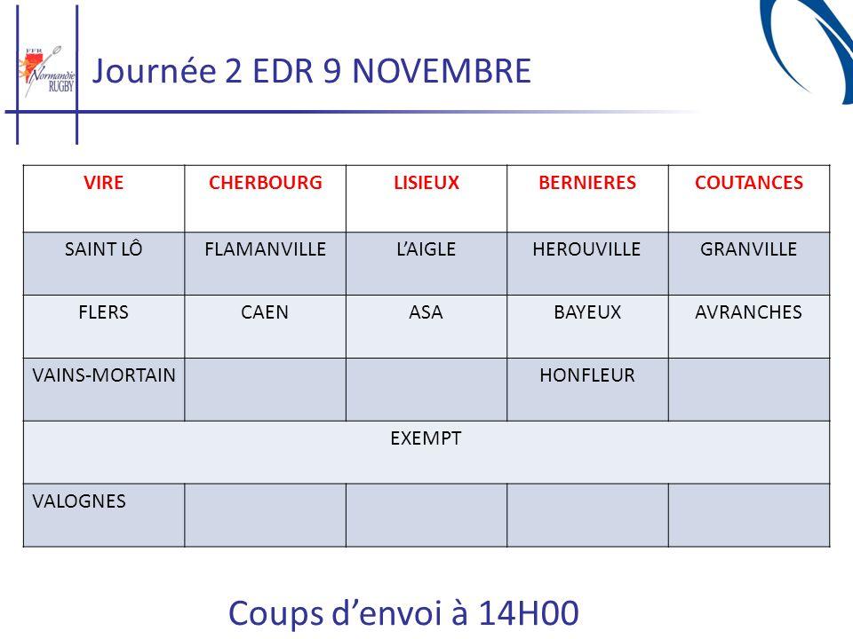 Journée 2 EDR 9 NOVEMBRE Coups d'envoi à 14H00 VIRE CHERBOURG LISIEUX